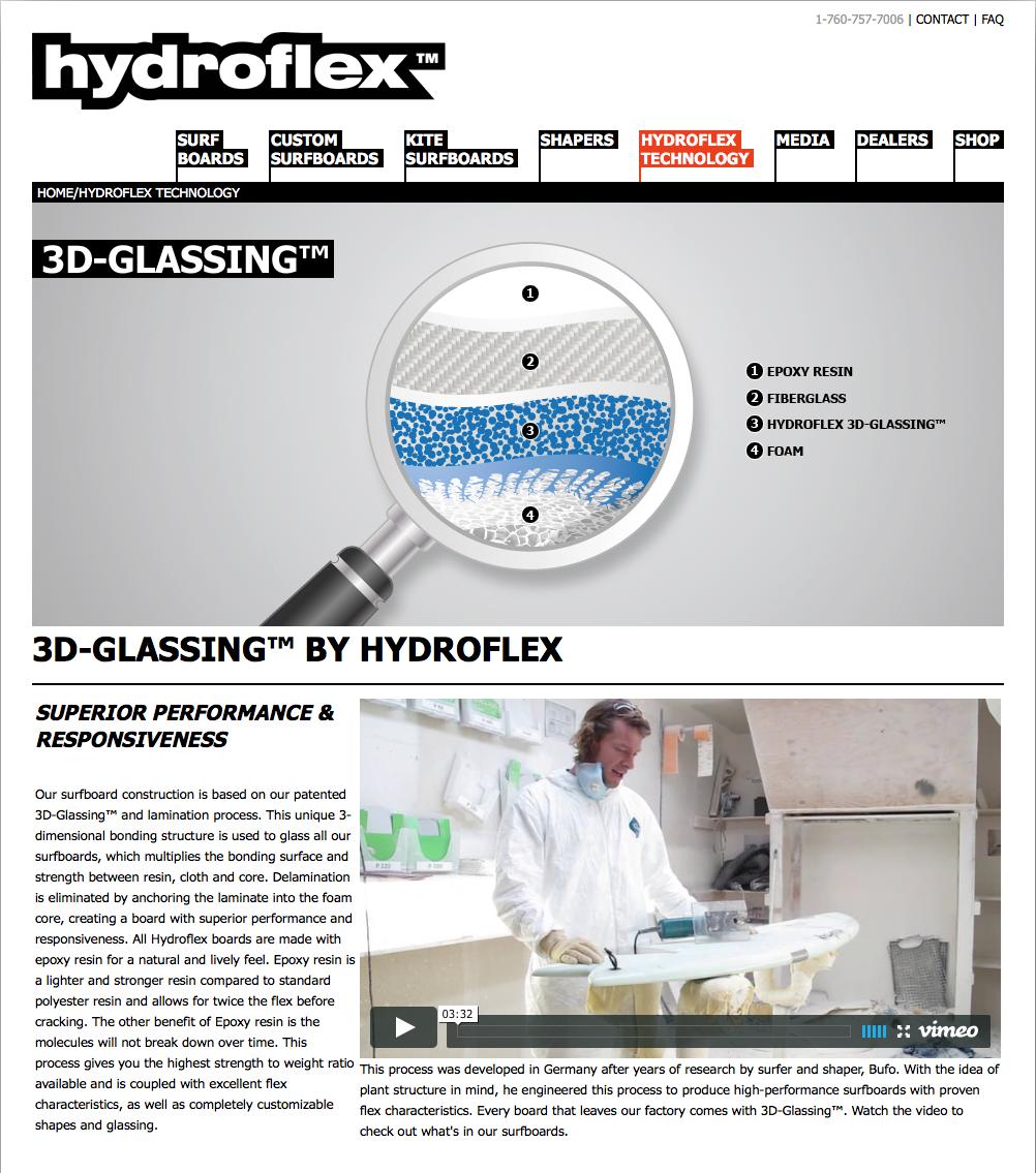 Hydroflex 3D Glassing